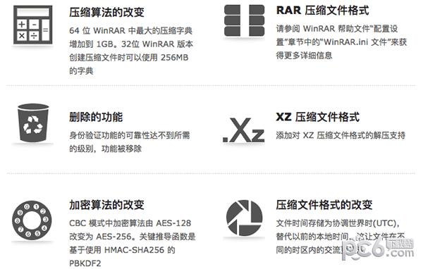 南昌快3平台,Winrar Mac版